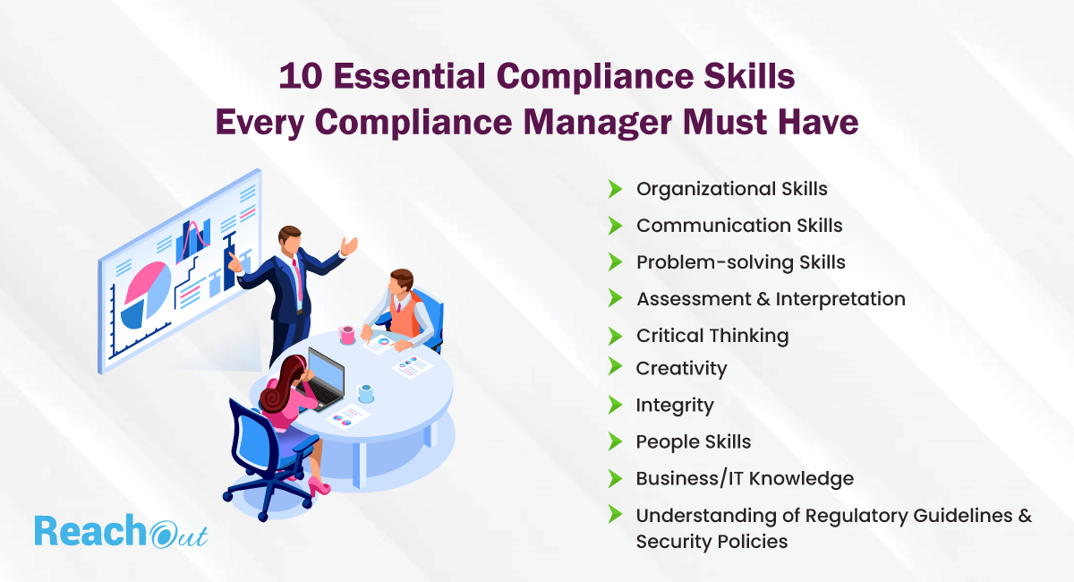 Compliance managers