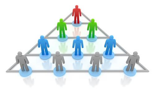 Pyramid Management - Growth Hack